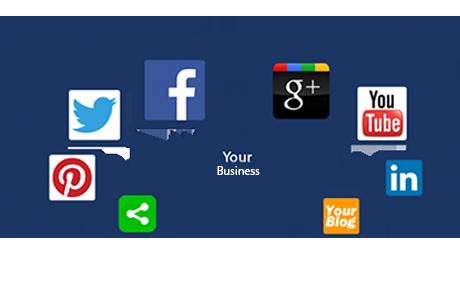 Social Media Account Manager